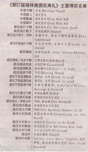 第57届格莱美颁奖典礼获奖名单