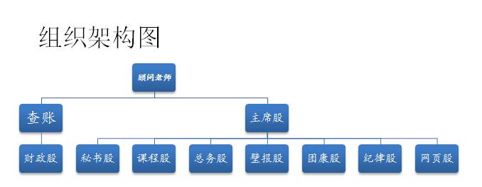2018年构架图